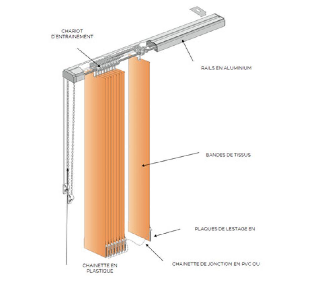 store verticales pour grande baie vitr e. Black Bedroom Furniture Sets. Home Design Ideas